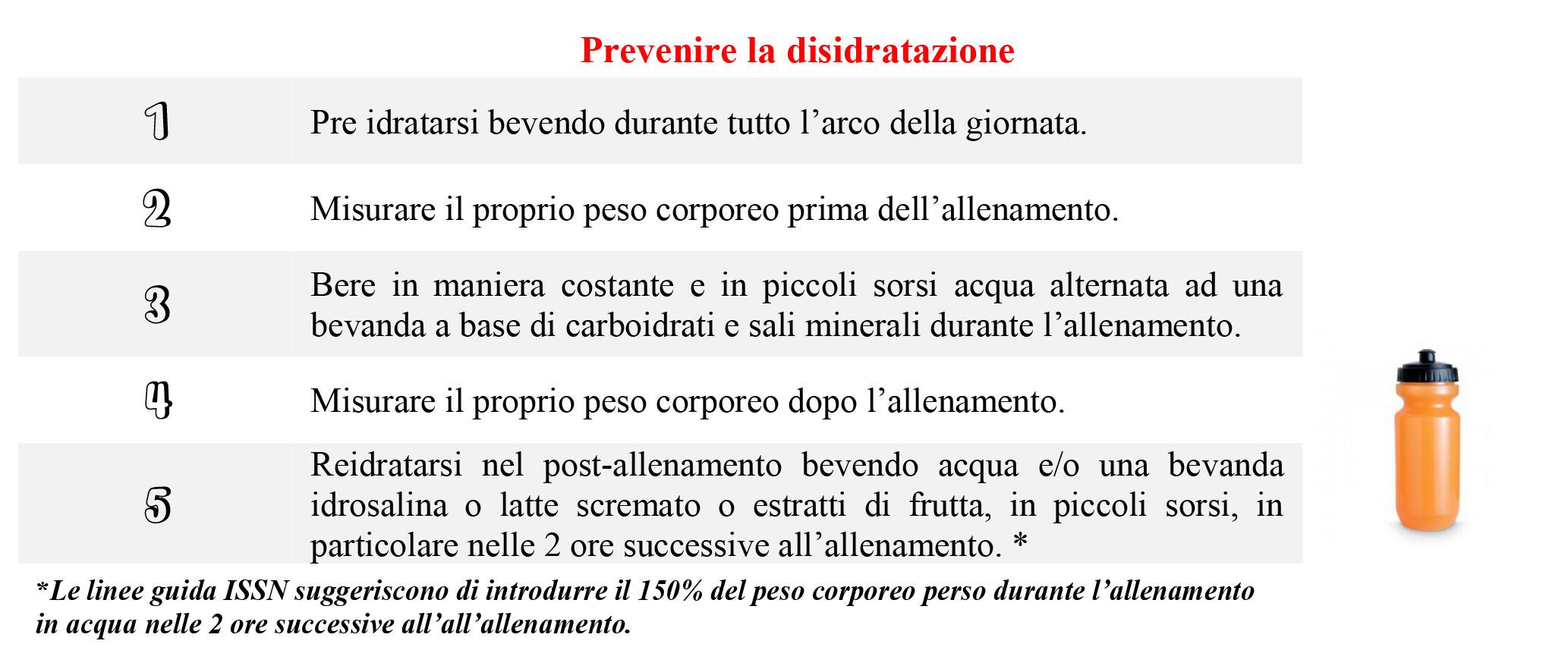prevenire la disidratazione